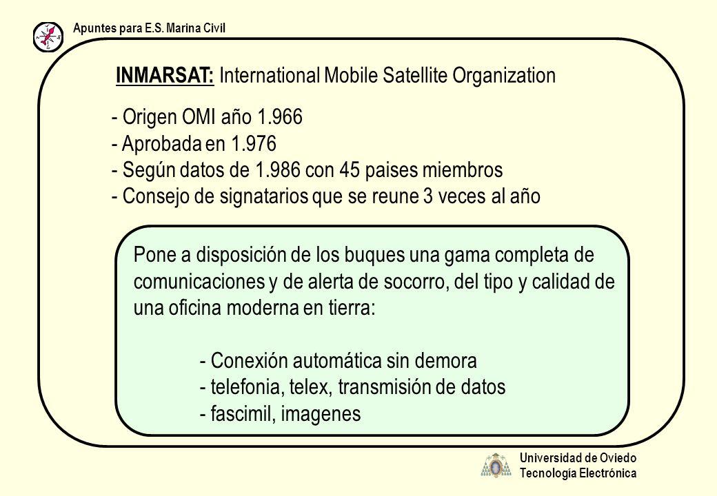 Universidad de Oviedo Tecnología Electrónica Apuntes para E.S. Marina Civil INMARSAT: International Mobile Satellite Organization - Origen OMI año 1.9