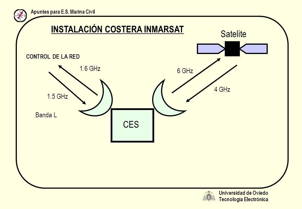 Universidad de Oviedo Tecnología Electrónica Apuntes para E.S. Marina Civil INSTALACIÓN COSTERA INMARSAT CONTROL DE LA RED 1.6 GHz 1.5 GHz Banda L 6 G