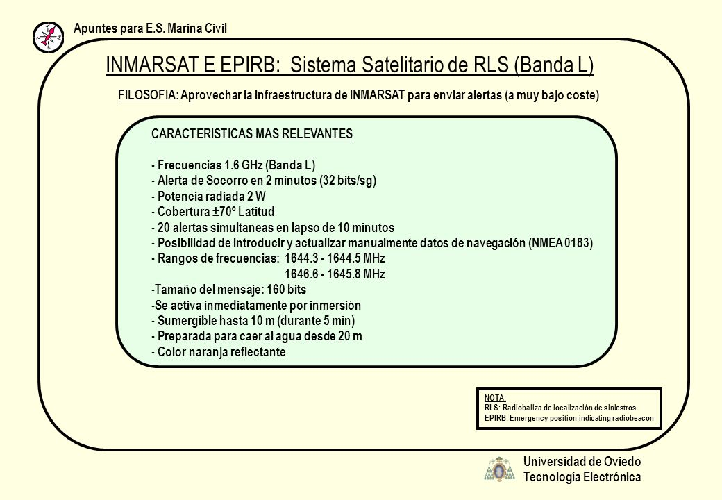 Universidad de Oviedo Tecnología Electrónica Apuntes para E.S. Marina Civil INMARSAT E EPIRB: Sistema Satelitario de RLS (Banda L) NOTA: RLS: Radiobal