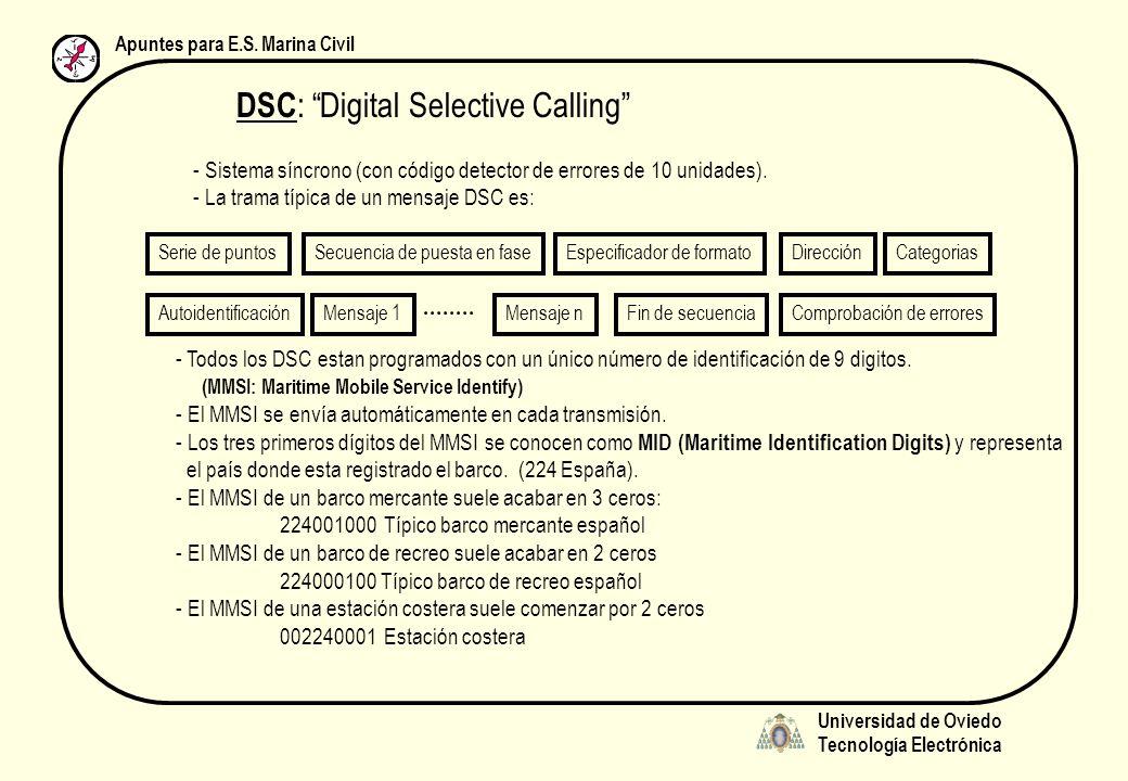 Universidad de Oviedo Tecnología Electrónica Apuntes para E.S. Marina Civil DSC : Digital Selective Calling - Sistema síncrono (con código detector de