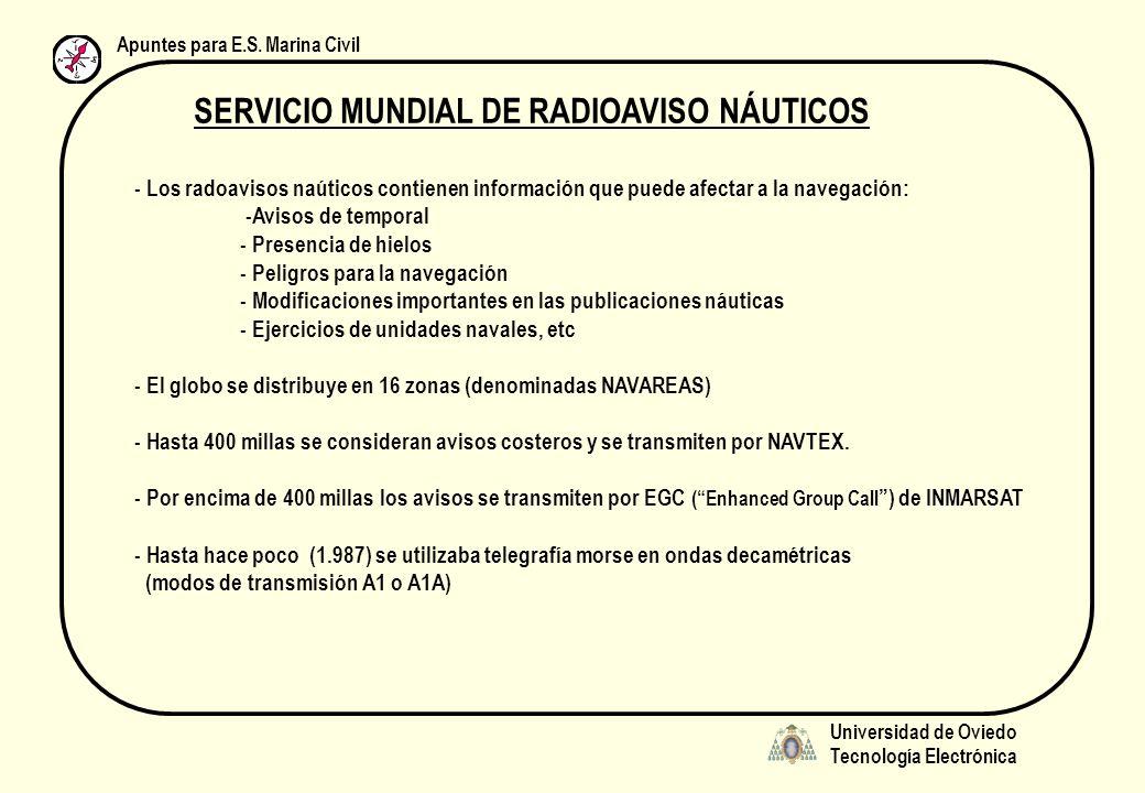 Universidad de Oviedo Tecnología Electrónica Apuntes para E.S. Marina Civil SERVICIO MUNDIAL DE RADIOAVISO NÁUTICOS - Los radoavisos naúticos contiene