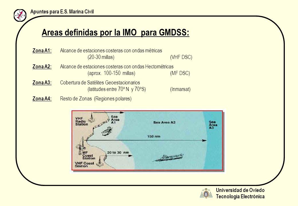 Universidad de Oviedo Tecnología Electrónica Apuntes para E.S. Marina Civil Zona A1: Alcance de estaciones costeras con ondas métricas (20-30 millas)(
