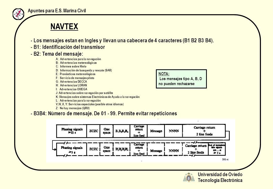 Universidad de Oviedo Tecnología Electrónica Apuntes para E.S. Marina Civil NAVTEX - Los mensajes estan en Ingles y llevan una cabecera de 4 caractere