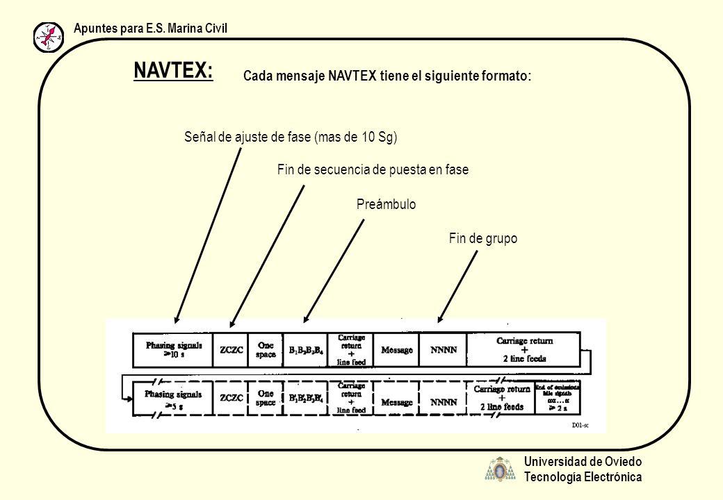 Universidad de Oviedo Tecnología Electrónica Apuntes para E.S. Marina Civil NAVTEX: Cada mensaje NAVTEX tiene el siguiente formato: Señal de ajuste de