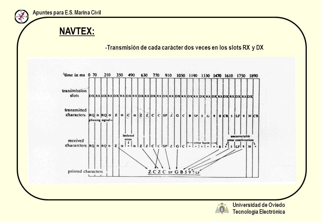 Universidad de Oviedo Tecnología Electrónica Apuntes para E.S. Marina Civil NAVTEX: -Transmisión de cada carácter dos veces en los slots RX y DX