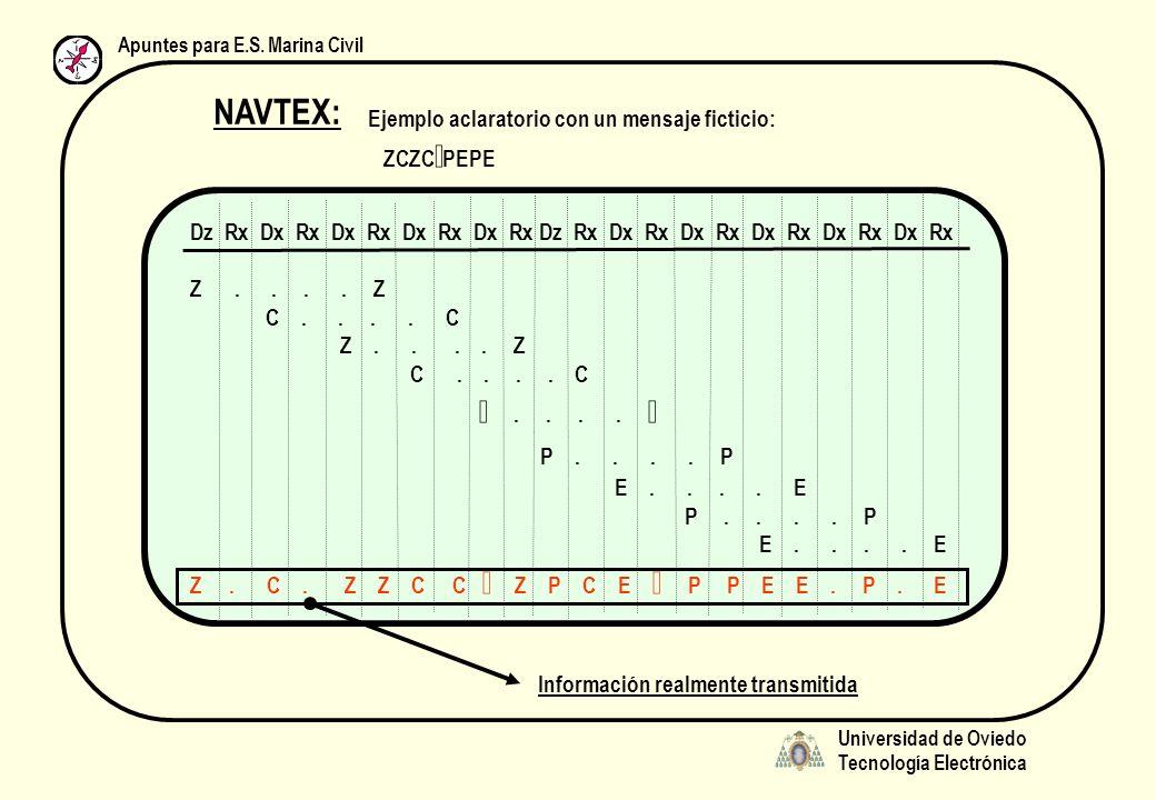 Universidad de Oviedo Tecnología Electrónica Apuntes para E.S. Marina Civil NAVTEX: Ejemplo aclaratorio con un mensaje ficticio: ZCZC  PEPE Dz Rx Dx