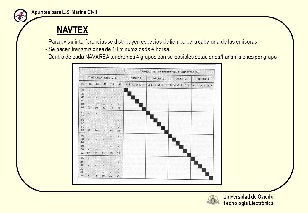 Universidad de Oviedo Tecnología Electrónica Apuntes para E.S. Marina Civil NAVTEX - Para evitar interferencias se distribuyen espacios de tiempo para