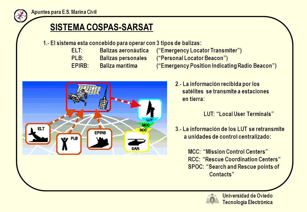 Universidad de Oviedo Tecnología Electrónica Apuntes para E.S. Marina Civil SISTEMA COSPAS-SARSAT 1.- El sistema esta concebido para operar con 3 tipo
