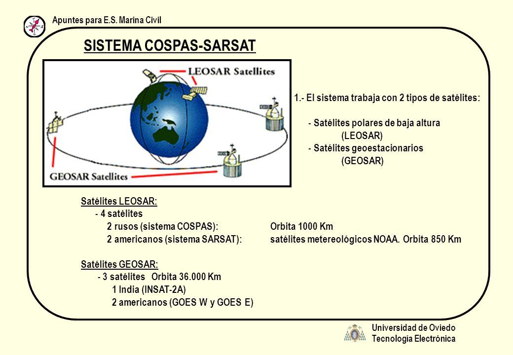 Universidad de Oviedo Tecnología Electrónica Apuntes para E.S. Marina Civil SISTEMA COSPAS-SARSAT 1.- El sistema trabaja con 2 tipos de satélites: - S