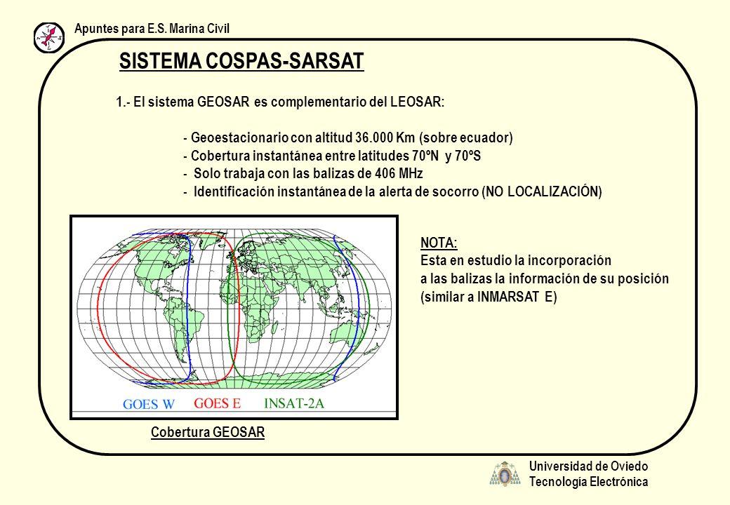 Universidad de Oviedo Tecnología Electrónica Apuntes para E.S. Marina Civil SISTEMA COSPAS-SARSAT 1.- El sistema GEOSAR es complementario del LEOSAR: