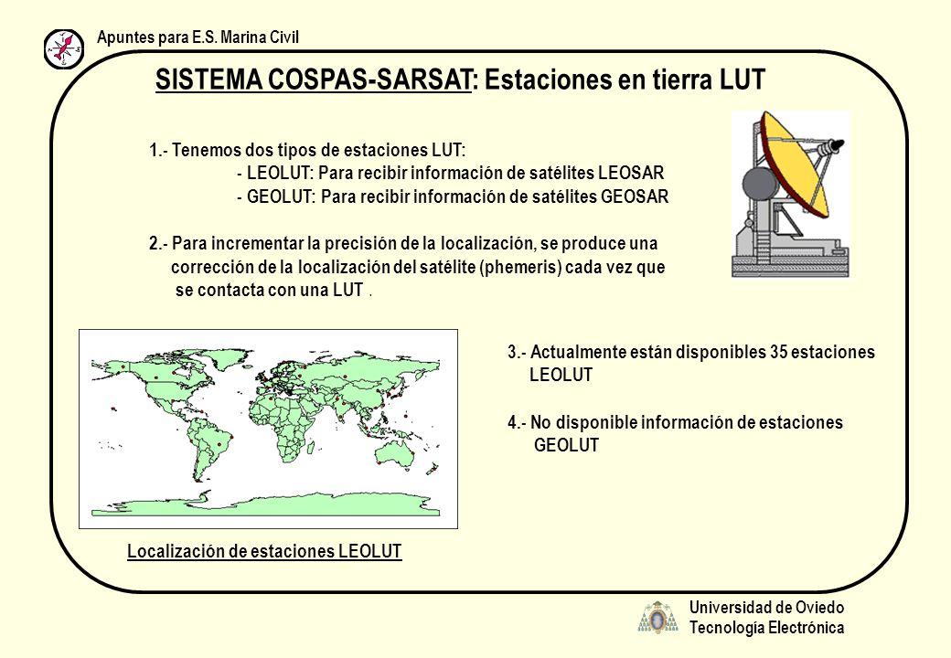 Universidad de Oviedo Tecnología Electrónica Apuntes para E.S. Marina Civil SISTEMA COSPAS-SARSAT: Estaciones en tierra LUT 1.- Tenemos dos tipos de e