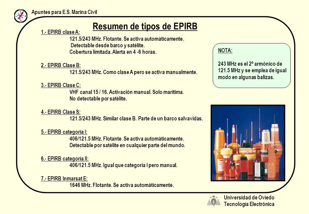 Universidad de Oviedo Tecnología Electrónica Apuntes para E.S. Marina Civil Resumen de tipos de EPIRB 1.- EPIRB clase A: 121.5/243 MHz. Flotante. Se a