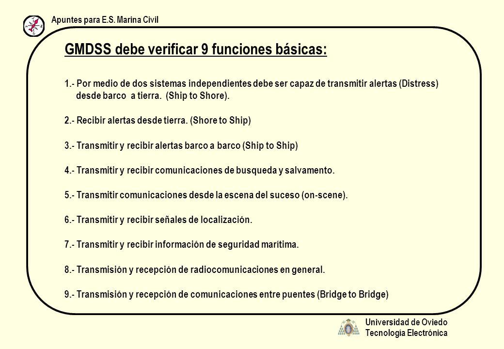 Universidad de Oviedo Tecnología Electrónica Apuntes para E.S. Marina Civil GMDSS debe verificar 9 funciones básicas: 1.- Por medio de dos sistemas in