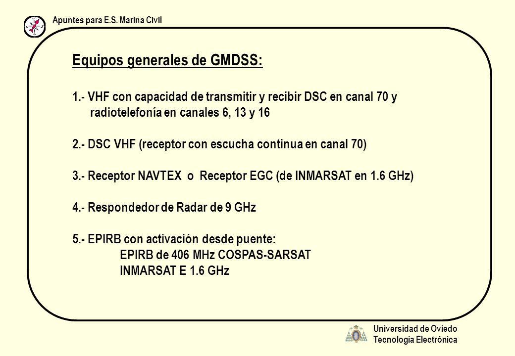 Universidad de Oviedo Tecnología Electrónica Apuntes para E.S. Marina Civil Equipos generales de GMDSS: 1.- VHF con capacidad de transmitir y recibir