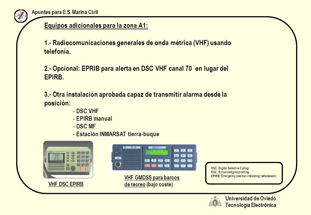 Universidad de Oviedo Tecnología Electrónica Apuntes para E.S. Marina Civil Equipos adicionales para la zona A1: 1.- Radiocomunicaciones generales de