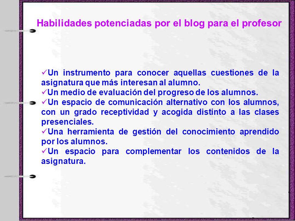 Habilidades potenciadas por el blog para el profesor Un instrumento para conocer aquellas cuestiones de la asignatura que más interesan al alumno. Un