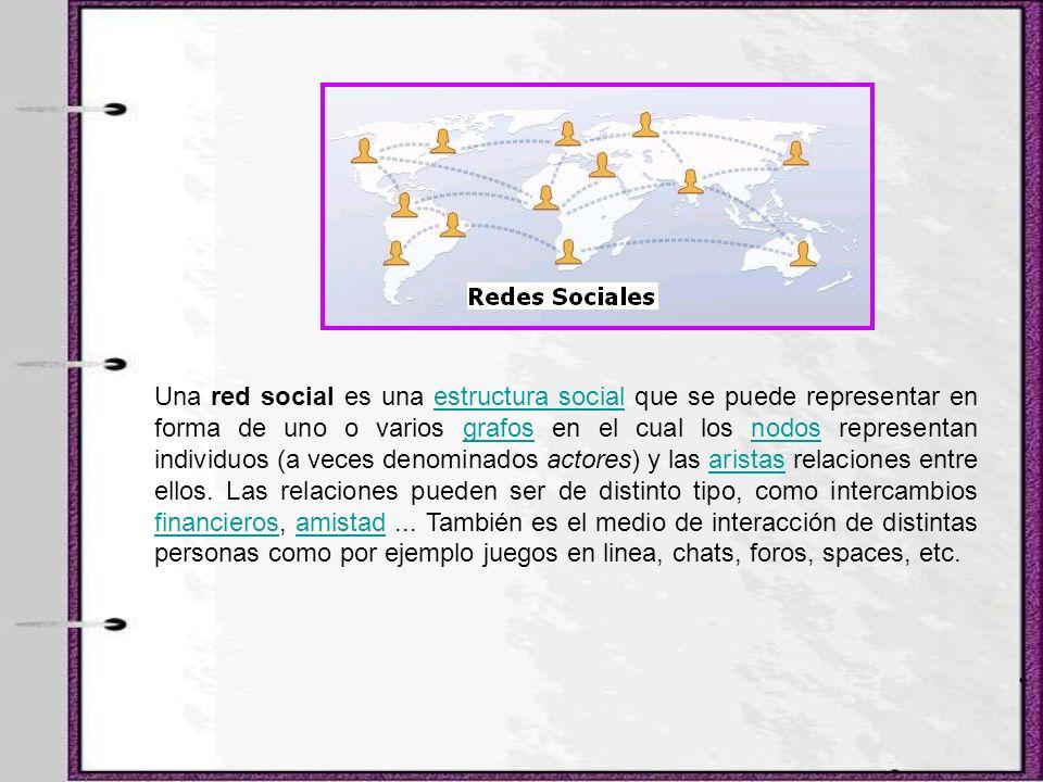 Una red social es una estructura social que se puede representar en forma de uno o varios grafos en el cual los nodos representan individuos (a veces