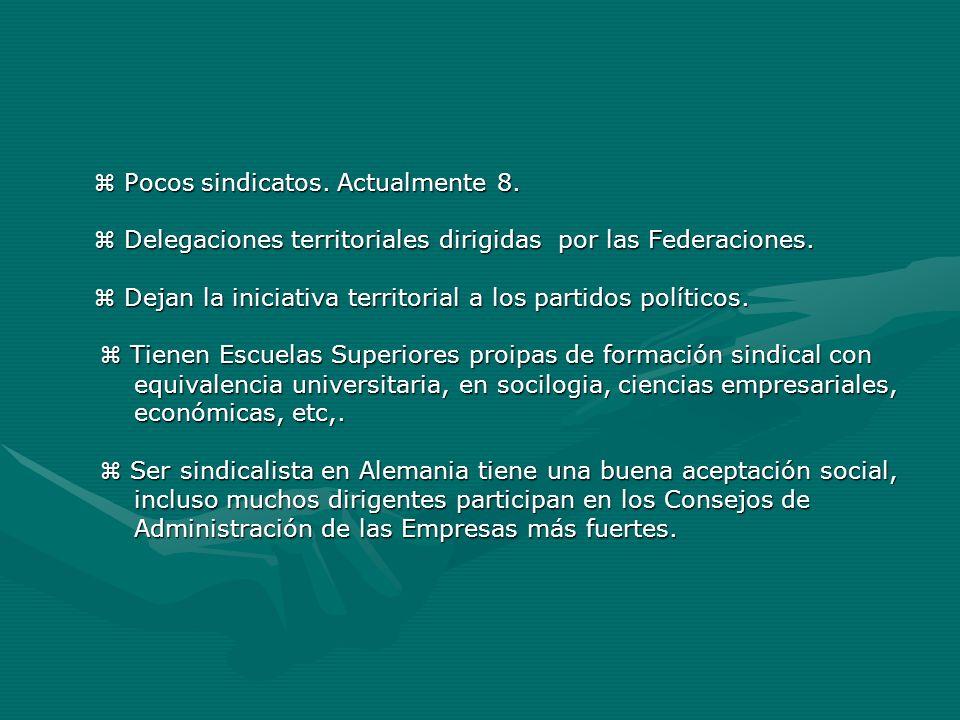 Pocos sindicatos. Actualmente 8. Pocos sindicatos. Actualmente 8. Delegaciones territoriales dirigidas por las Federaciones. Delegaciones territoriale