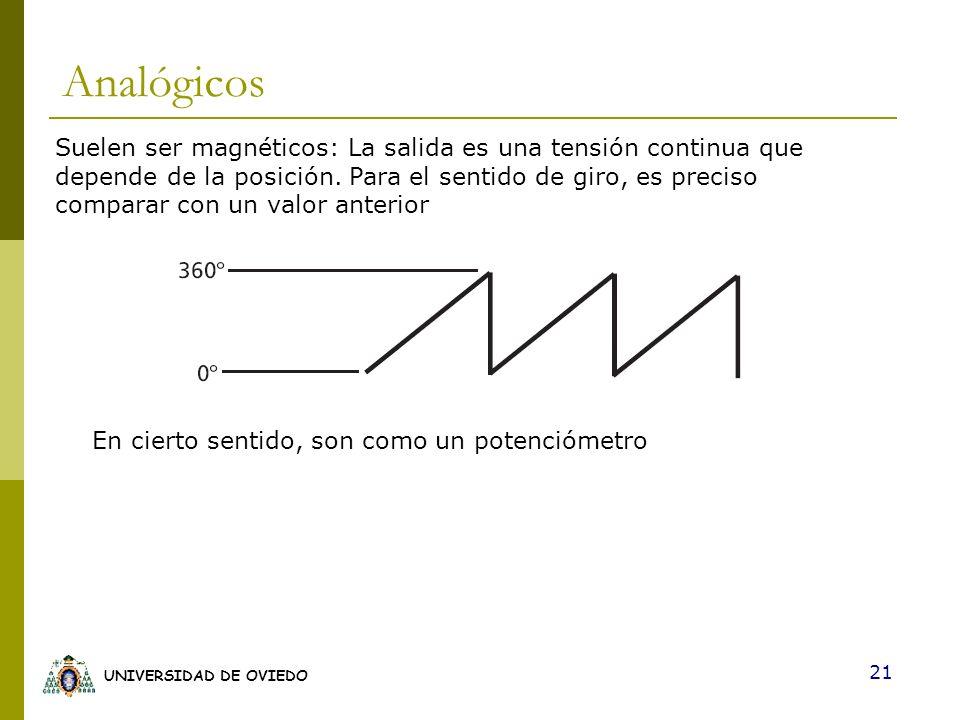 UNIVERSIDAD DE OVIEDO 21 Analógicos Suelen ser magnéticos: La salida es una tensión continua que depende de la posición. Para el sentido de giro, es p