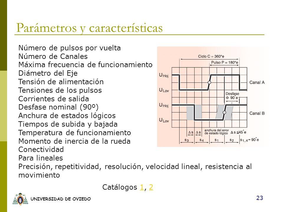 UNIVERSIDAD DE OVIEDO 23 Parámetros y características Número de pulsos por vuelta Número de Canales Máxima frecuencia de funcionamiento Diámetro del E