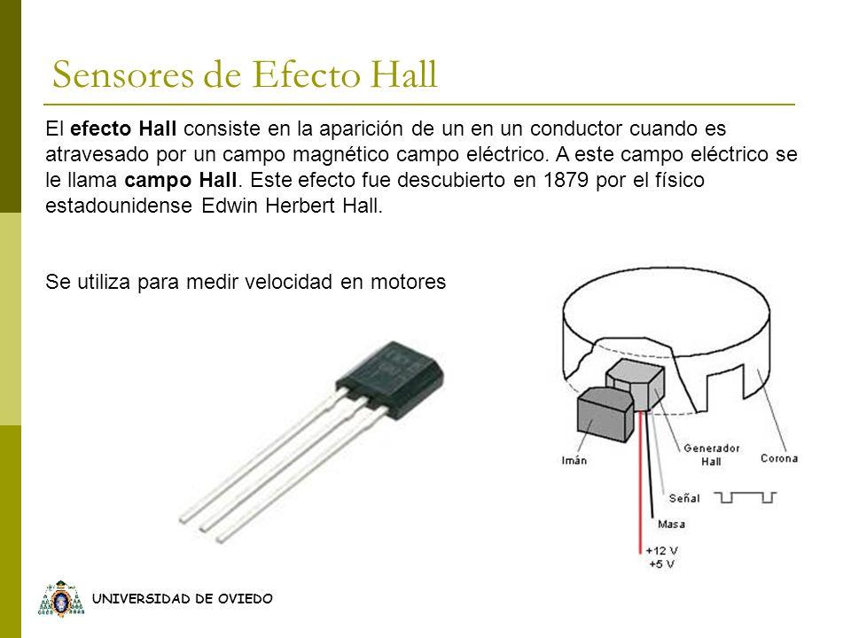 UNIVERSIDAD DE OVIEDO Sensores de Efecto Hall El efecto Hall consiste en la aparición de un en un conductor cuando es atravesado por un campo magnétic