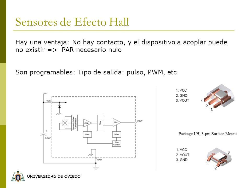 UNIVERSIDAD DE OVIEDO Hay una ventaja: No hay contacto, y el dispositivo a acoplar puede no existir => PAR necesario nulo Son programables: Tipo de sa