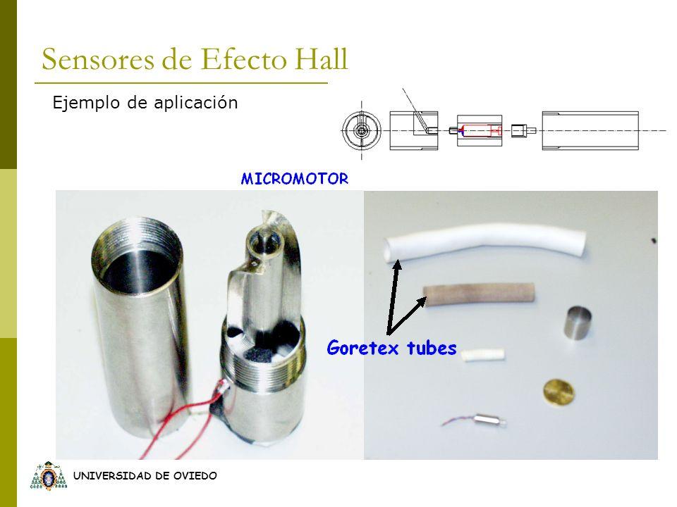 UNIVERSIDAD DE OVIEDO Sensores de Efecto Hall Ejemplo de aplicación