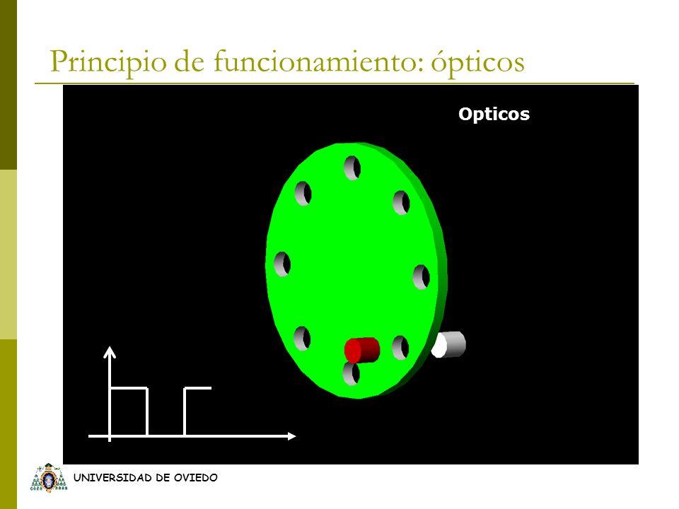 UNIVERSIDAD DE OVIEDO Principio de funcionamiento: ópticos Opticos