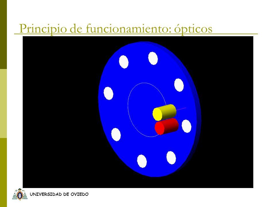UNIVERSIDAD DE OVIEDO Principio de funcionamiento: ópticos