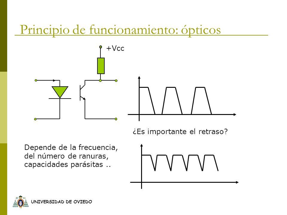 UNIVERSIDAD DE OVIEDO ¿Es importante el retraso? Depende de la frecuencia, del número de ranuras, capacidades parásitas.. +Vcc Principio de funcionami