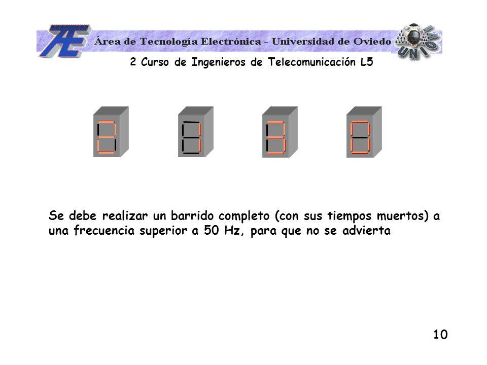 2 Curso de Ingenieros de Telecomunicación L5 10 Se debe realizar un barrido completo (con sus tiempos muertos) a una frecuencia superior a 50 Hz, para