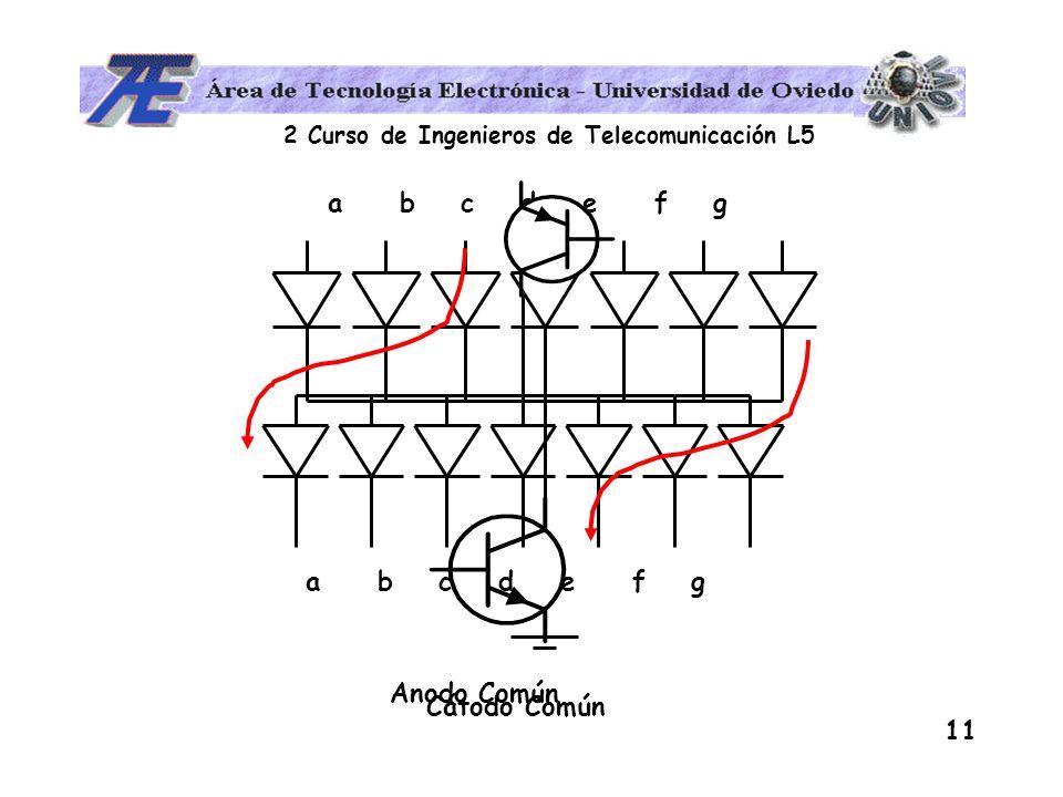 2 Curso de Ingenieros de Telecomunicación L5 11 Cátodo Común a b c d e f g Anodo Común