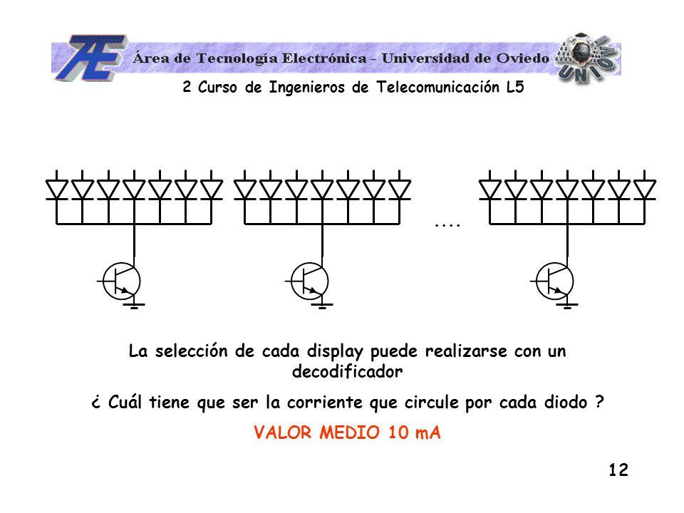 2 Curso de Ingenieros de Telecomunicación L5 12.... La selección de cada display puede realizarse con un decodificador ¿ Cuál tiene que ser la corrien
