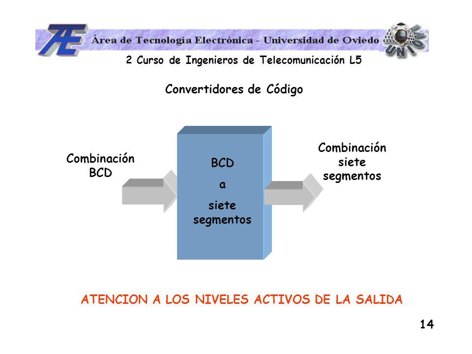 2 Curso de Ingenieros de Telecomunicación L5 14 Convertidores de Código Combinación BCD Combinación siete segmentos ATENCION A LOS NIVELES ACTIVOS DE