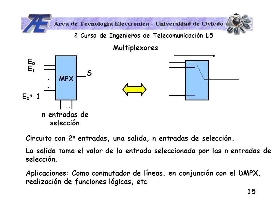2 Curso de Ingenieros de Telecomunicación L5 15 Circuito con 2 n entradas, una salida, n entradas de selección. La salida toma el valor de la entrada