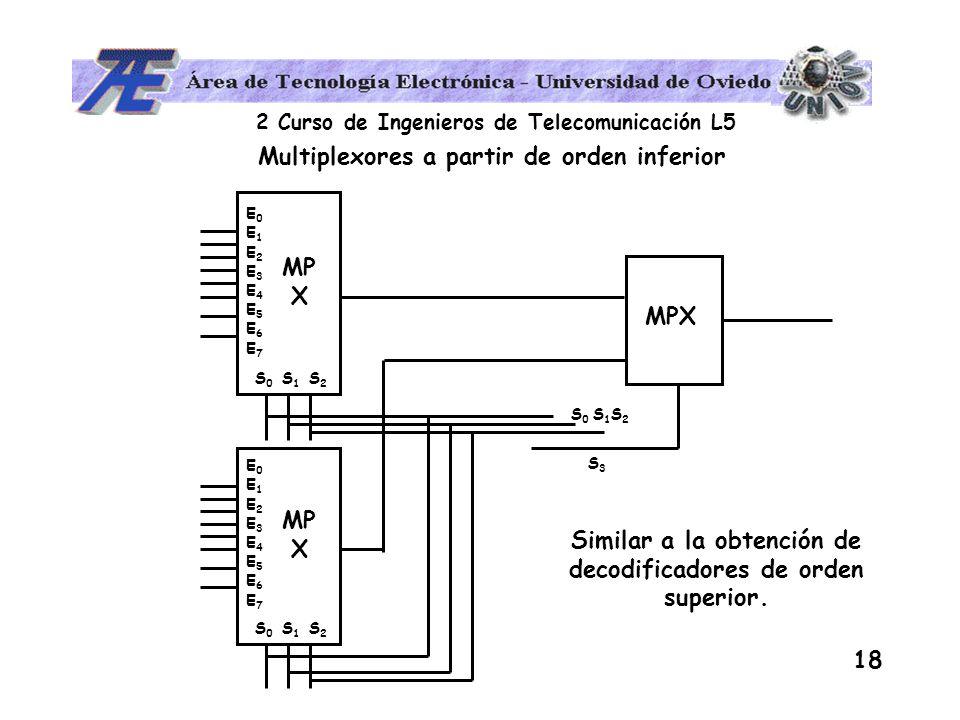 2 Curso de Ingenieros de Telecomunicación L5 18 Multiplexores a partir de orden inferior S 0 S 1 S 2 MP X E0E1E2E3E4E5E6E7E0E1E2E3E4E5E6E7 S 0 S 1 S 2