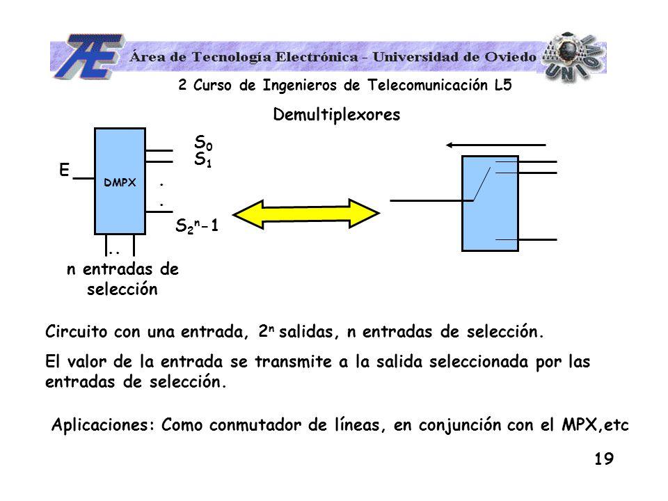 2 Curso de Ingenieros de Telecomunicación L5 19 Demultiplexores. DMPX S0S0 S1S1 S 2 n -1 n entradas de selección.. E Circuito con una entrada, 2 n sal