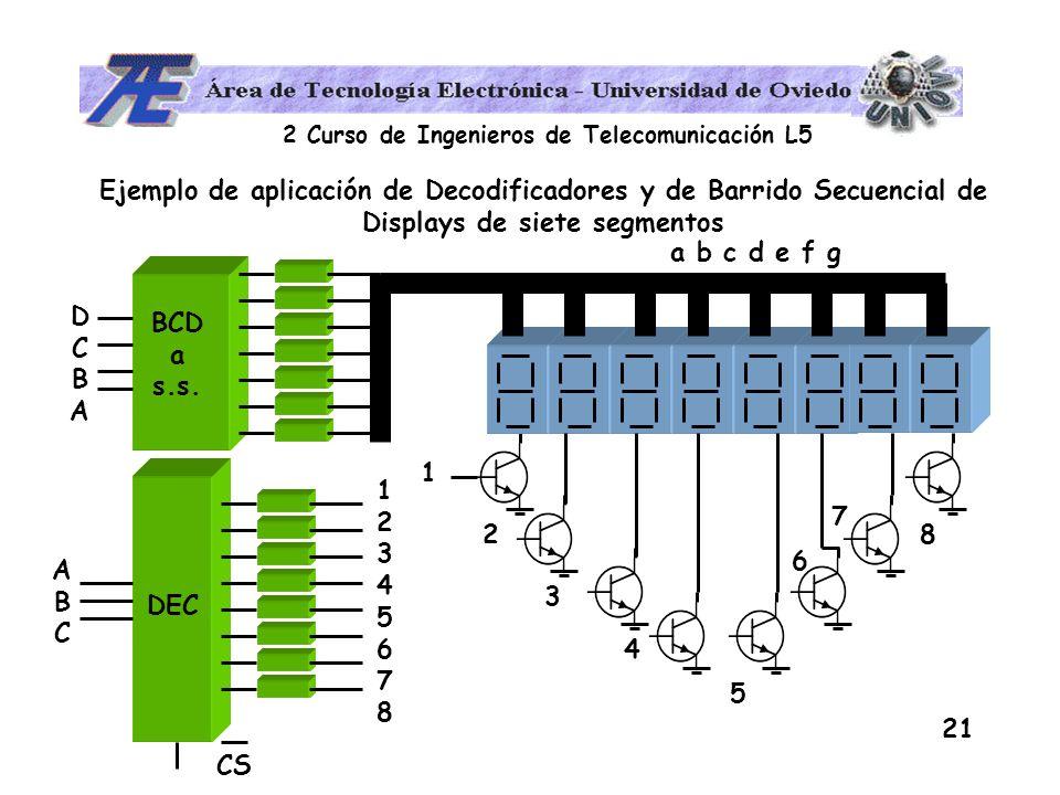 2 Curso de Ingenieros de Telecomunicación L5 21 Ejemplo de aplicación de Decodificadores y de Barrido Secuencial de Displays de siete segmentos 1 2 3