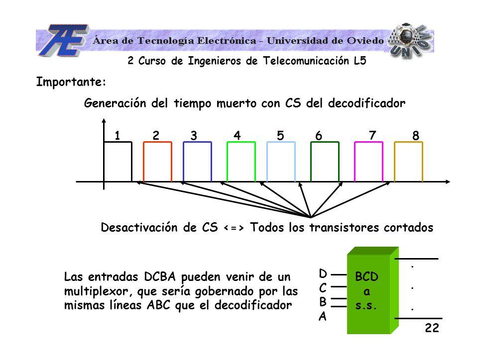 2 Curso de Ingenieros de Telecomunicación L5 22 Importante: Generación del tiempo muerto con CS del decodificador 1 2 3 4 5 6 7 8 Desactivación de CS