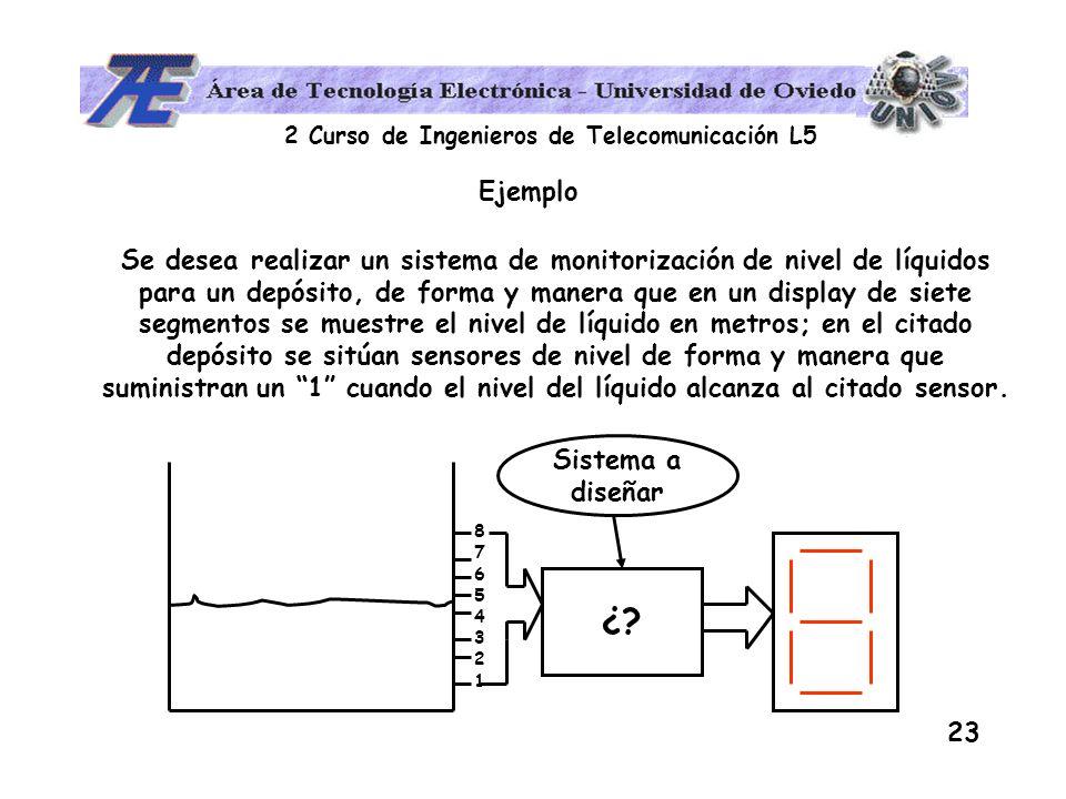 2 Curso de Ingenieros de Telecomunicación L5 23 Ejemplo Se desea realizar un sistema de monitorización de nivel de líquidos para un depósito, de forma