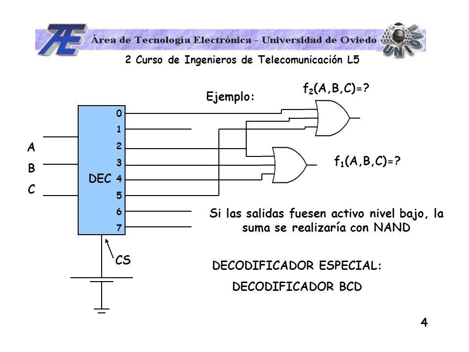 2 Curso de Ingenieros de Telecomunicación L5 4 Ejemplo: ABCABC 0123456701234567 f 1 (A,B,C)=? CS Si las salidas fuesen activo nivel bajo, la suma se r