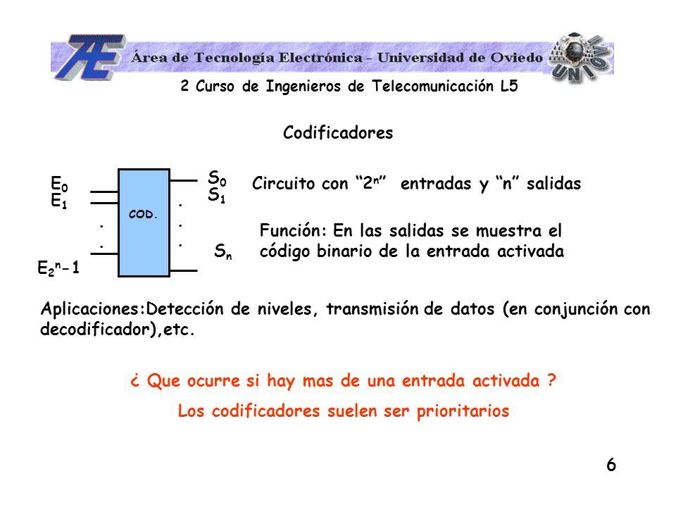 2 Curso de Ingenieros de Telecomunicación L5 6 E0E0 E1E1 E 2 n -1 Codificadores Circuito con 2 n entradas y n salidas....... COD. SnSn S0S0 S1S1 Funci