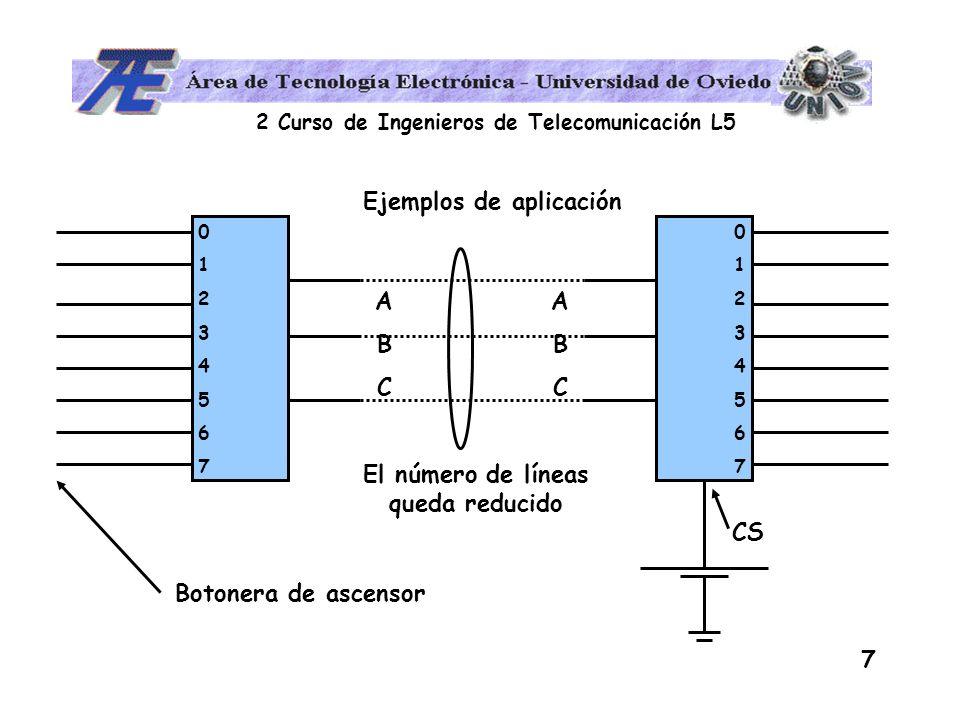 2 Curso de Ingenieros de Telecomunicación L5 18 Multiplexores a partir de orden inferior S 0 S 1 S 2 MP X E0E1E2E3E4E5E6E7E0E1E2E3E4E5E6E7 S 0 S 1 S 2 MP X E0E1E2E3E4E5E6E7E0E1E2E3E4E5E6E7 S 0 S 1 S 2 S3S3 Similar a la obtención de decodificadores de orden superior.