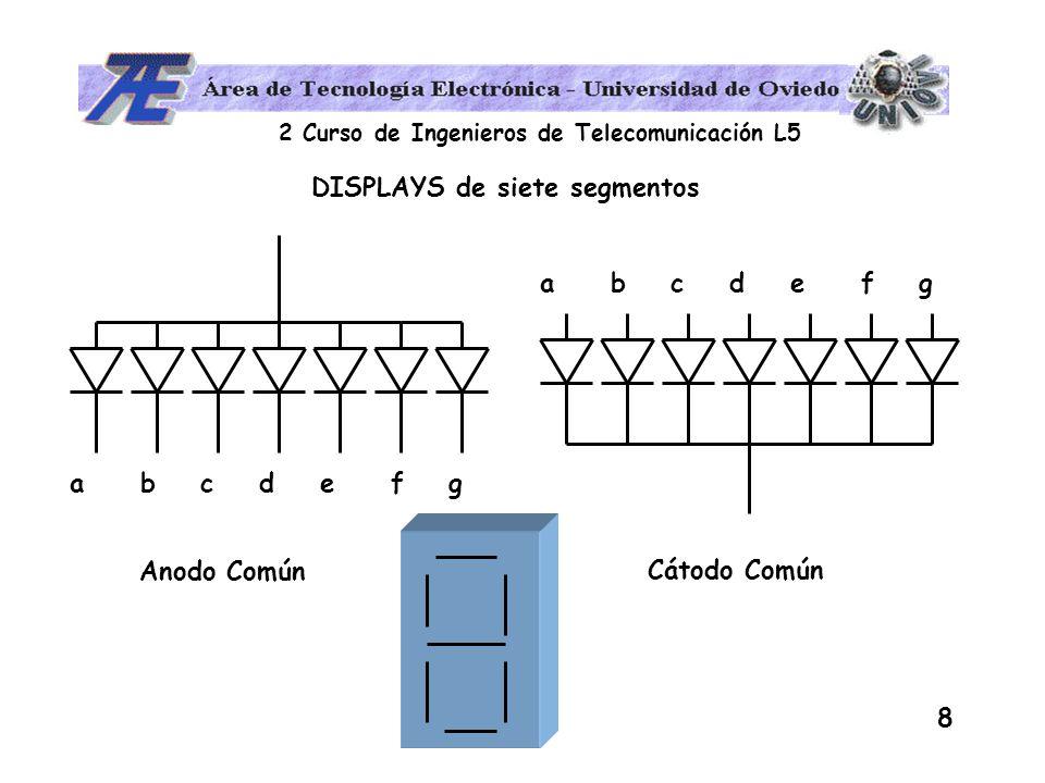2 Curso de Ingenieros de Telecomunicación L5 9 Barrido secuencial Un solo display activado en cada instante; si se realiza a elevada frecuencia, no se advierte
