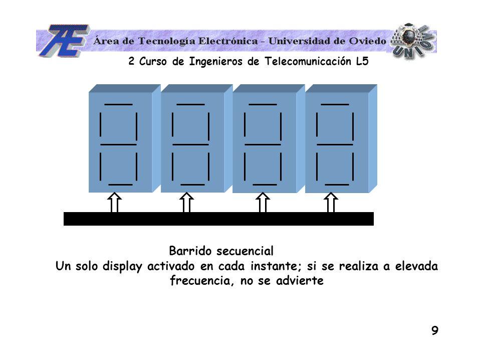2 Curso de Ingenieros de Telecomunicación L5 9 Barrido secuencial Un solo display activado en cada instante; si se realiza a elevada frecuencia, no se