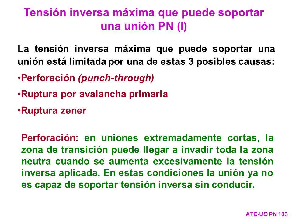 Tensión inversa máxima que puede soportar una unión PN (I) ATE-UO PN 103 La tensión inversa máxima que puede soportar una unión está limitada por una