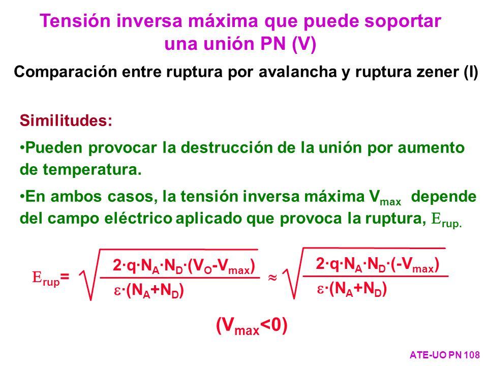 Tensión inversa máxima que puede soportar una unión PN (V) ATE-UO PN 108 Comparación entre ruptura por avalancha y ruptura zener (I) Similitudes: Pued