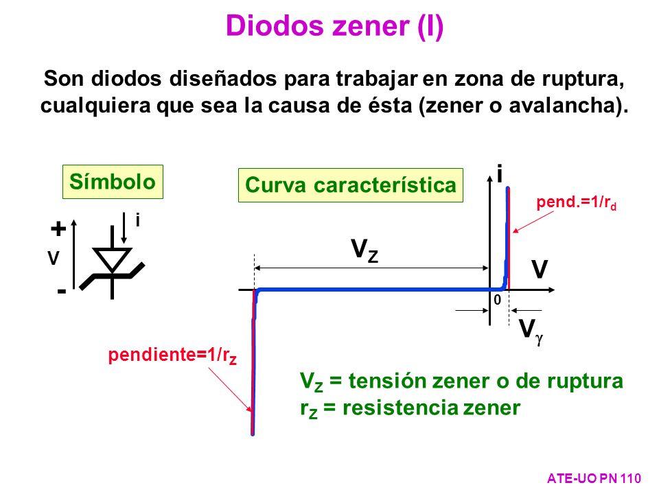 Son diodos diseñados para trabajar en zona de ruptura, cualquiera que sea la causa de ésta (zener o avalancha). i + - V i V 0 Curva característica Sím