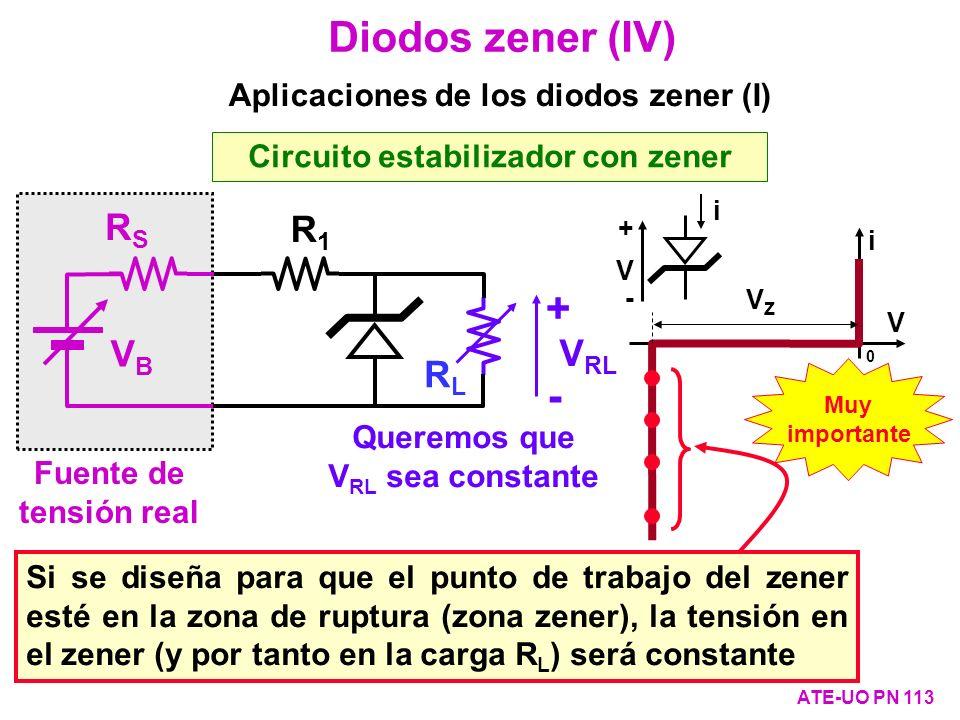 Diodos zener (IV) ATE-UO PN 113 i + - V i V 0 VZVZ Circuito estabilizador con zener Aplicaciones de los diodos zener (I) VBVB RSRS Fuente de tensión r