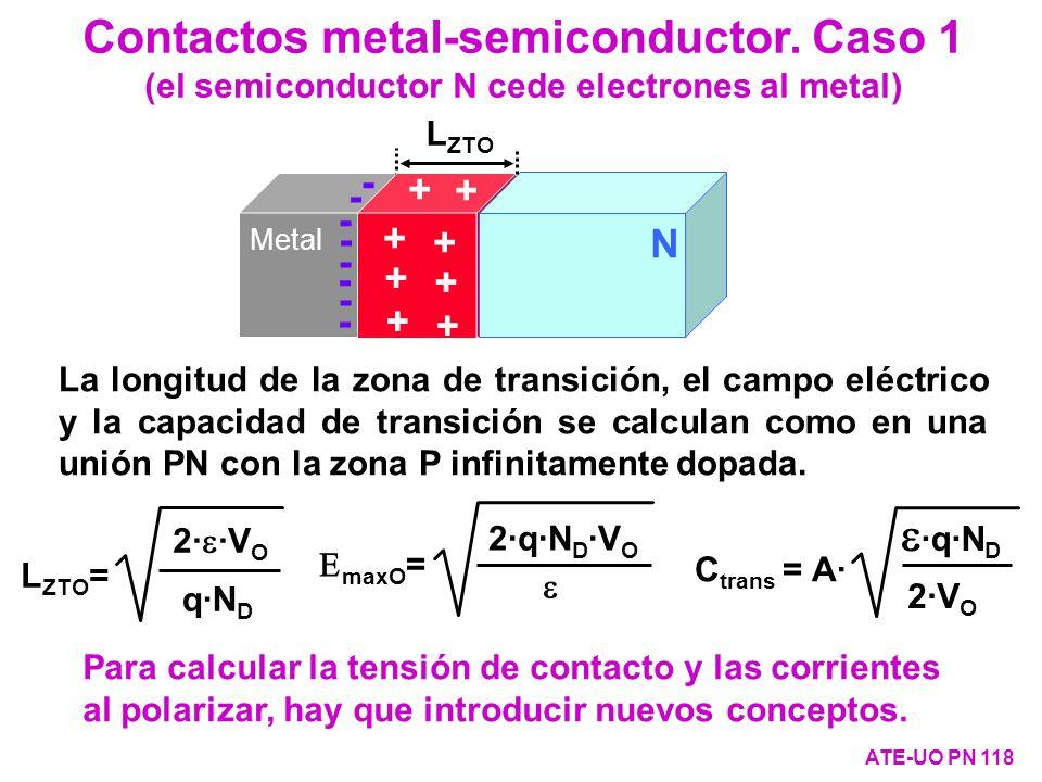Contactos metal-semiconductor. Caso 1 (el semiconductor N cede electrones al metal) ATE-UO PN 118 La longitud de la zona de transición, el campo eléct